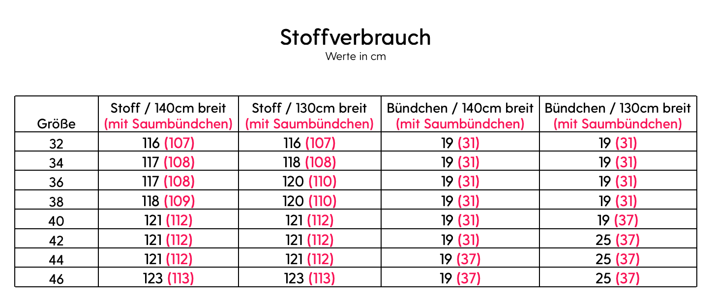 Stoffverbrauch Pullover Bettina
